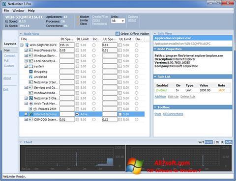 لقطة شاشة NetLimiter لنظام التشغيل Windows 7