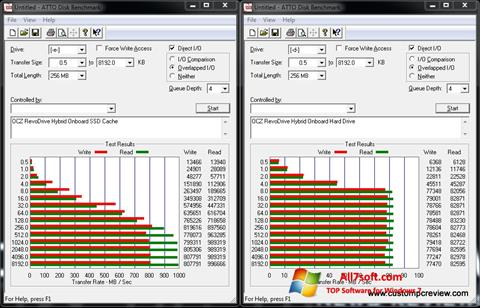 لقطة شاشة ATTO Disk Benchmark لنظام التشغيل Windows 7