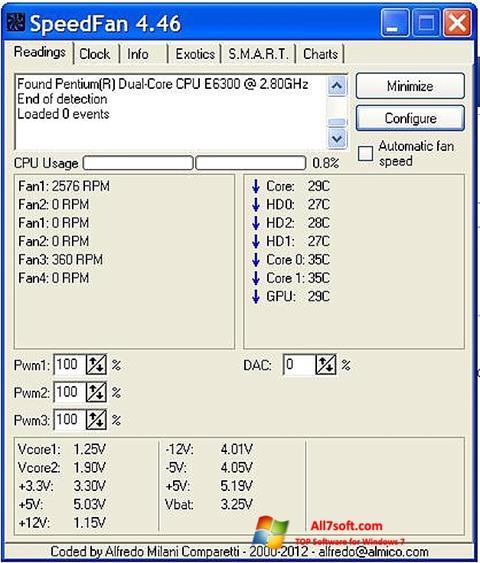 لقطة شاشة SpeedFan لنظام التشغيل Windows 7
