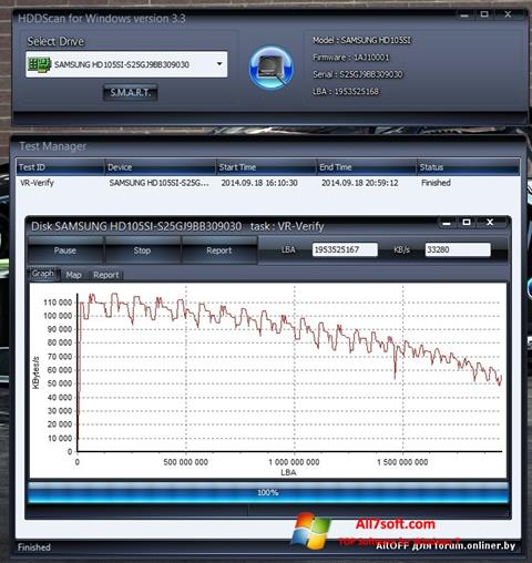 لقطة شاشة HDDScan لنظام التشغيل Windows 7