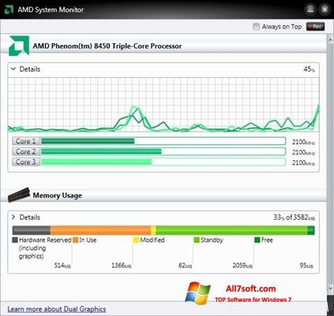 لقطة شاشة AMD System Monitor لنظام التشغيل Windows 7