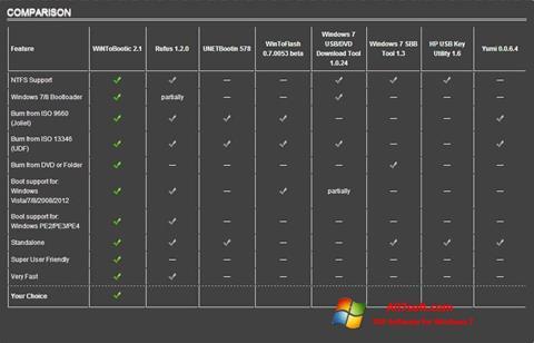 لقطة شاشة WiNToBootic لنظام التشغيل Windows 7