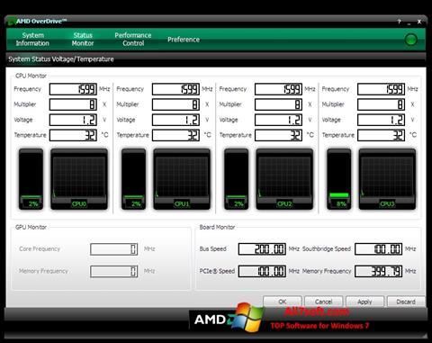 لقطة شاشة AMD Overdrive لنظام التشغيل Windows 7
